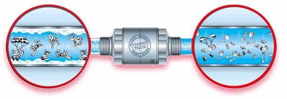 Anticalcare magnetico, confronta prezzi e offerte anticalcare